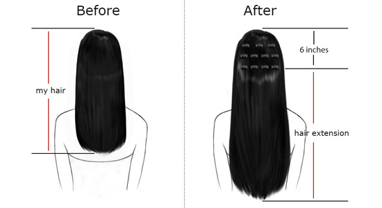 8 piece clip in hair extensions choose the right length and how choose the hair extensions length 3 how to apply 8 piece clip in hair extensions pmusecretfo Image collections