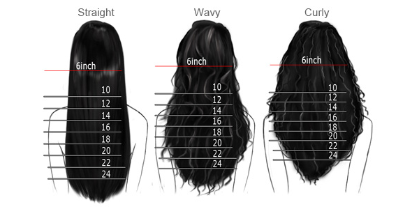 8 piece clip in hair extensions choose the right length and how hair length guide pmusecretfo Image collections