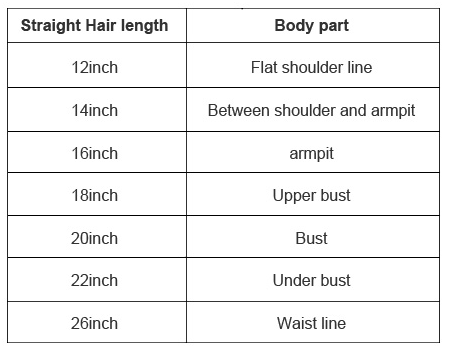 measure your hair length according to your body part